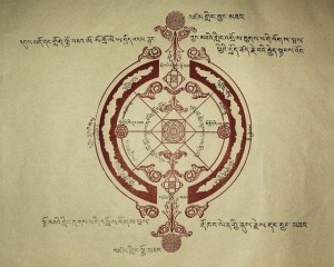 Tibetan symbol of Agharta or inner earth