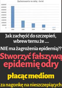 odra-epidemia2