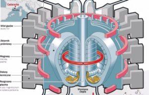 plazma-fizyka-690x440