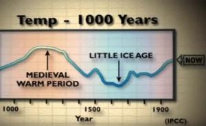 globalne-ocieplenie-mit