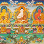 Symbolika Pięciu Buddów Dhyani